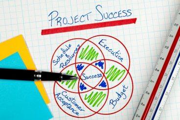 factors in event planning