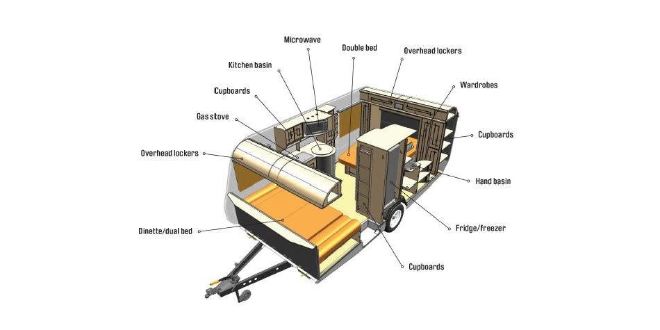Buy A Jurgens Fleetline Caravan | Junk Mail