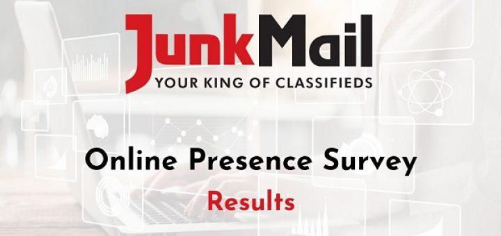 Online Presence Survey Results | Junk Mail
